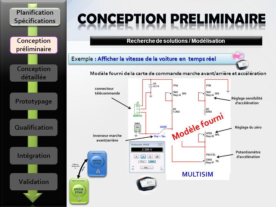 Modèle fourni de la carte de commande marche avant/arrière et accélération Modèle fourni Planification Spécifications Conception préliminaire Prototyp