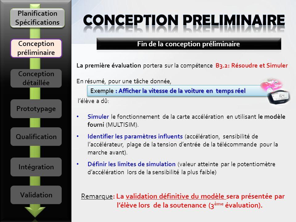 La première évaluation portera sur la compétence B3.2: Résoudre et Simuler En résumé, pour une tâche donnée, lélève a dû: Simuler le fonctionnement de