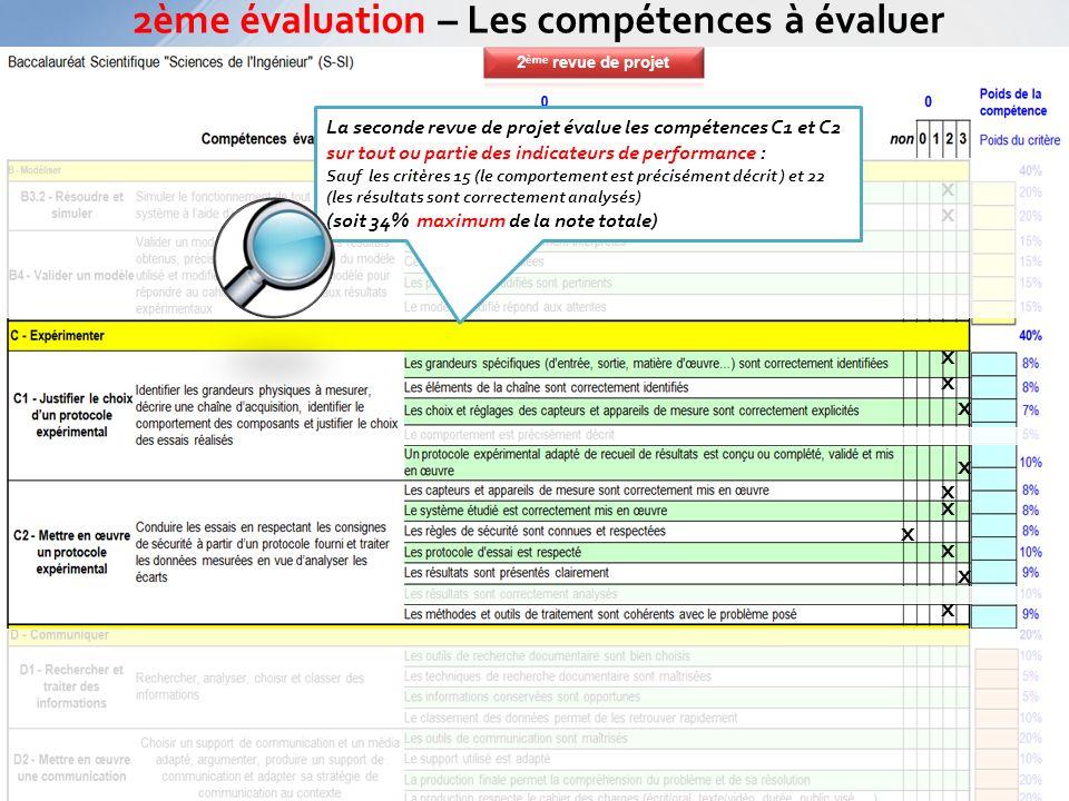 x x La seconde revue de projet évalue les compétences C1 et C2 sur tout ou partie des indicateurs de performance : Sauf les critères 15 (le comporteme