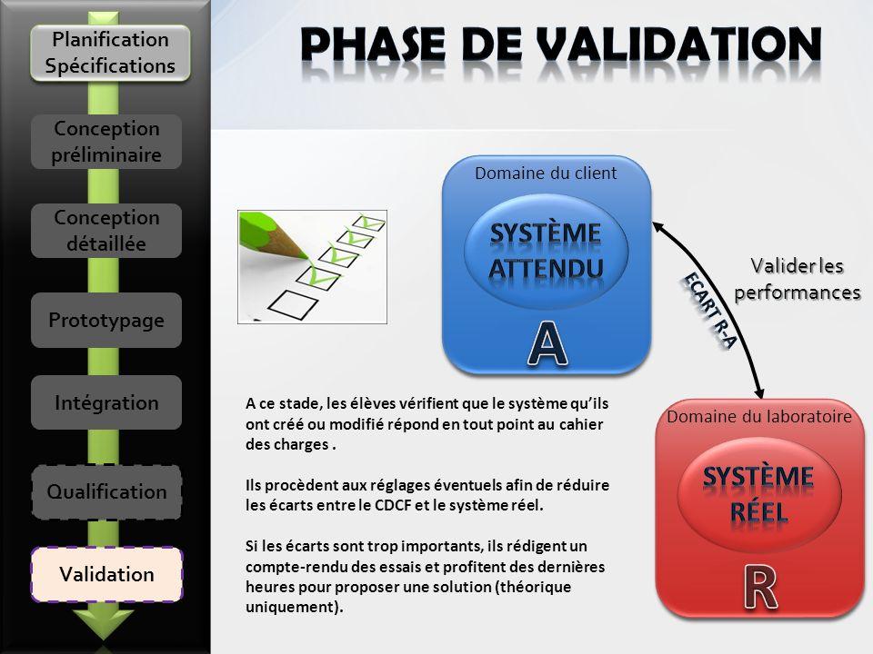 Domaine du client Domaine du laboratoire Valider les performances A ce stade, les élèves vérifient que le système quils ont créé ou modifié répond en