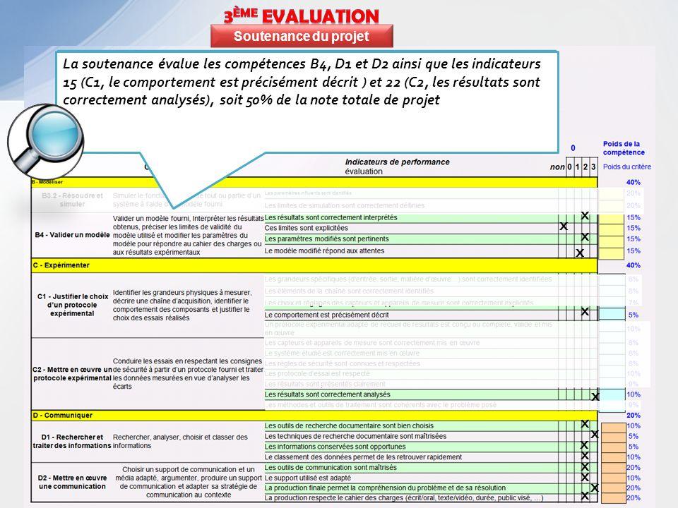 x x x x x x x x x x x x x x La soutenance évalue les compétences B4, D1 et D2 ainsi que les indicateurs 15 (C1, le comportement est précisément décrit