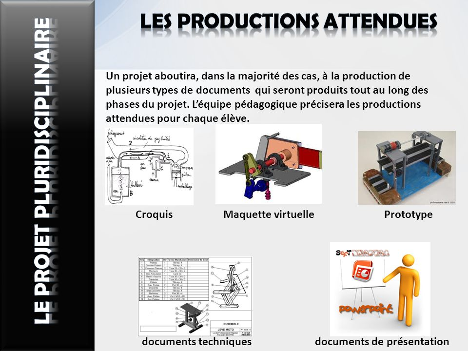 Un projet aboutira, dans la majorité des cas, à la production de plusieurs types de documents qui seront produits tout au long des phases du projet. L