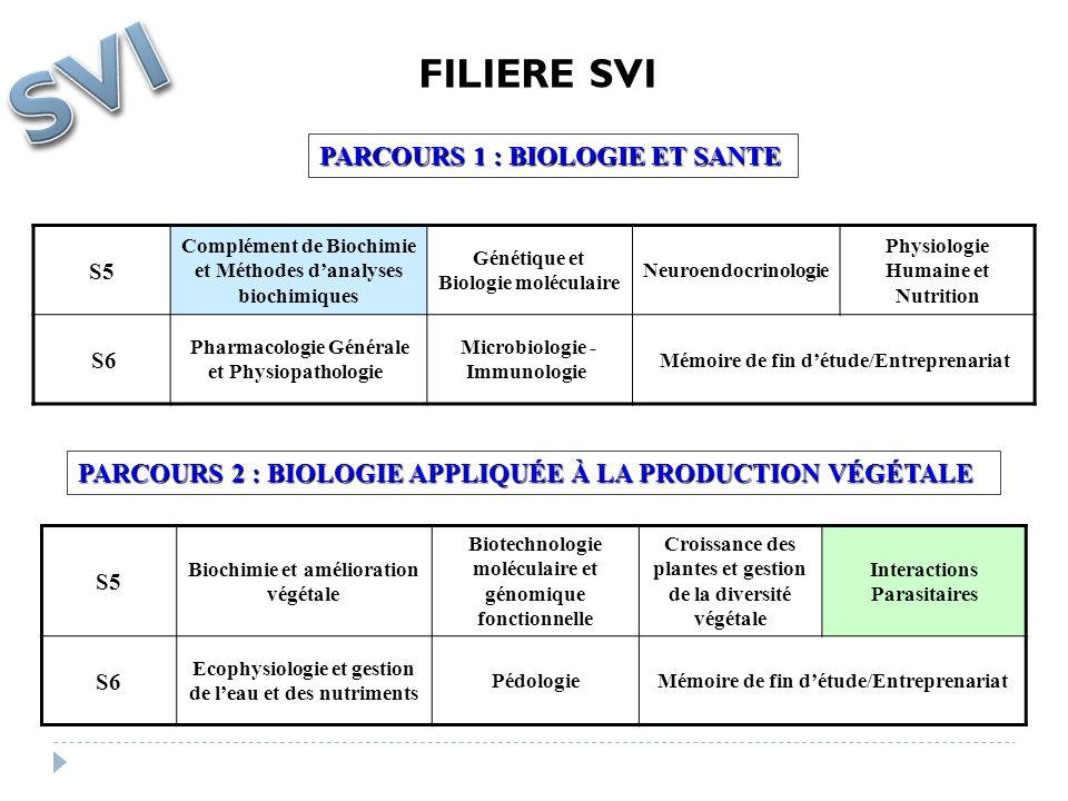 PARCOURS 1 : BIOLOGIE ET SANTE PARCOURS 2 : BIOLOGIE APPLIQUÉE À LA PRODUCTION VÉGÉTALE S5 Complément de Biochimie et Méthodes danalyses biochimiques