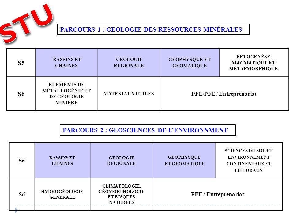 PARCOURS 2 : GEOSCIENCES DE LENVIRONNMENT S5 BASSINS ET CHAINES GEOLOGIE REGIONALE GEOPHYSQUE ET GEOMATIQUE SCIENCES DU SOL ET ENVIRONNEMENT CONTINENT