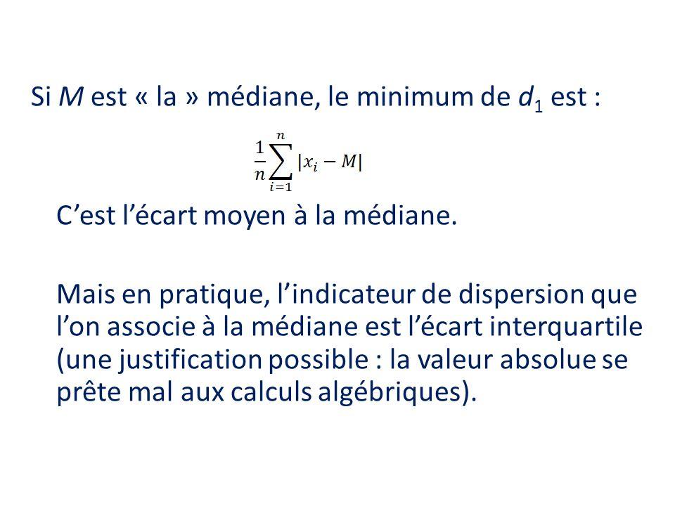 Si M est « la » médiane, le minimum de d 1 est : Cest lécart moyen à la médiane. Mais en pratique, lindicateur de dispersion que lon associe à la médi