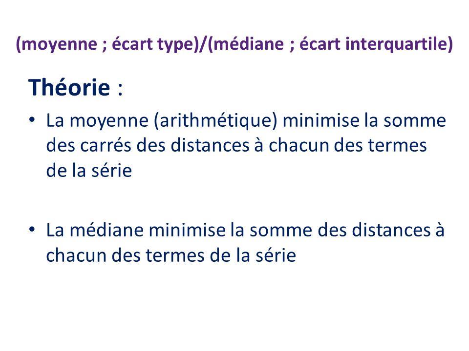 (moyenne ; écart type)/(médiane ; écart interquartile) Théorie : La moyenne (arithmétique) minimise la somme des carrés des distances à chacun des ter