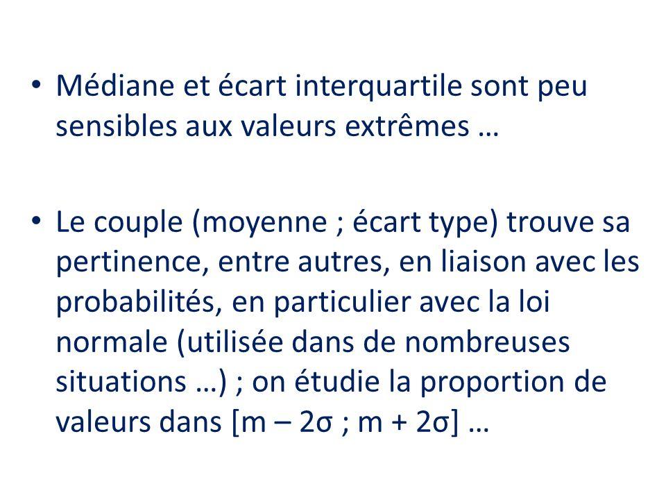 Médiane et écart interquartile sont peu sensibles aux valeurs extrêmes … Le couple (moyenne ; écart type) trouve sa pertinence, entre autres, en liais