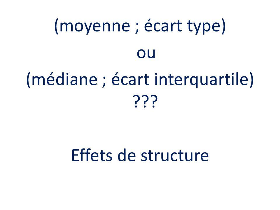(moyenne ; écart type) ou (médiane ; écart interquartile) ??? Effets de structure