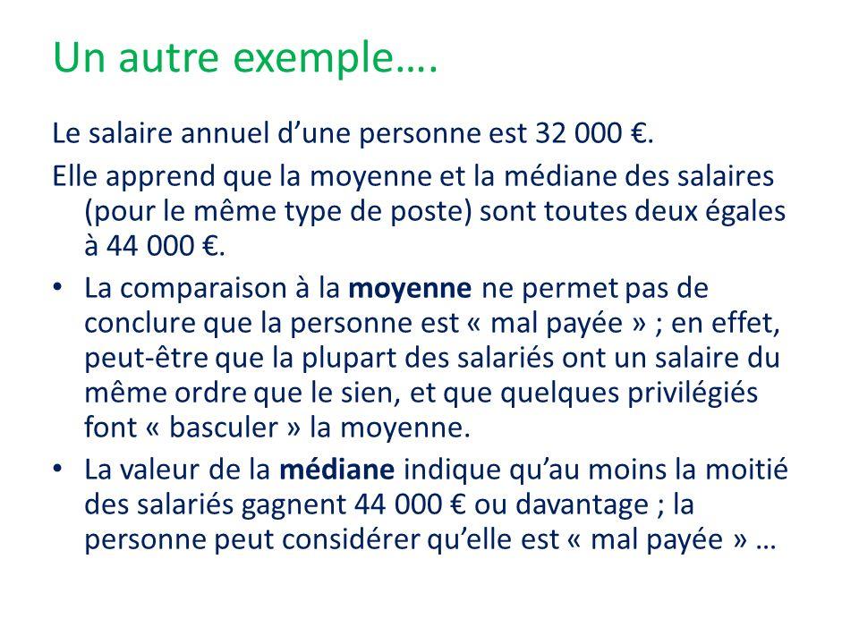 Un autre exemple…. Le salaire annuel dune personne est 32 000. Elle apprend que la moyenne et la médiane des salaires (pour le même type de poste) son