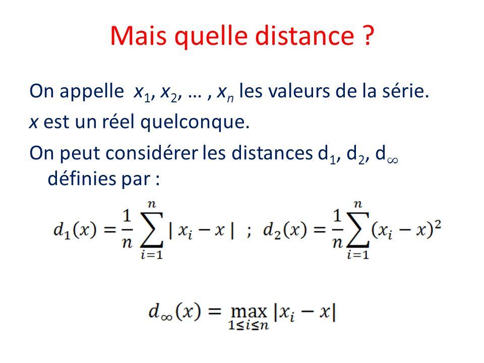 Mais quelle distance ? On appelle x 1, x 2, …, x n les valeurs de la série. x est un réel quelconque. On peut considérer les distances d 1, d 2, d déf