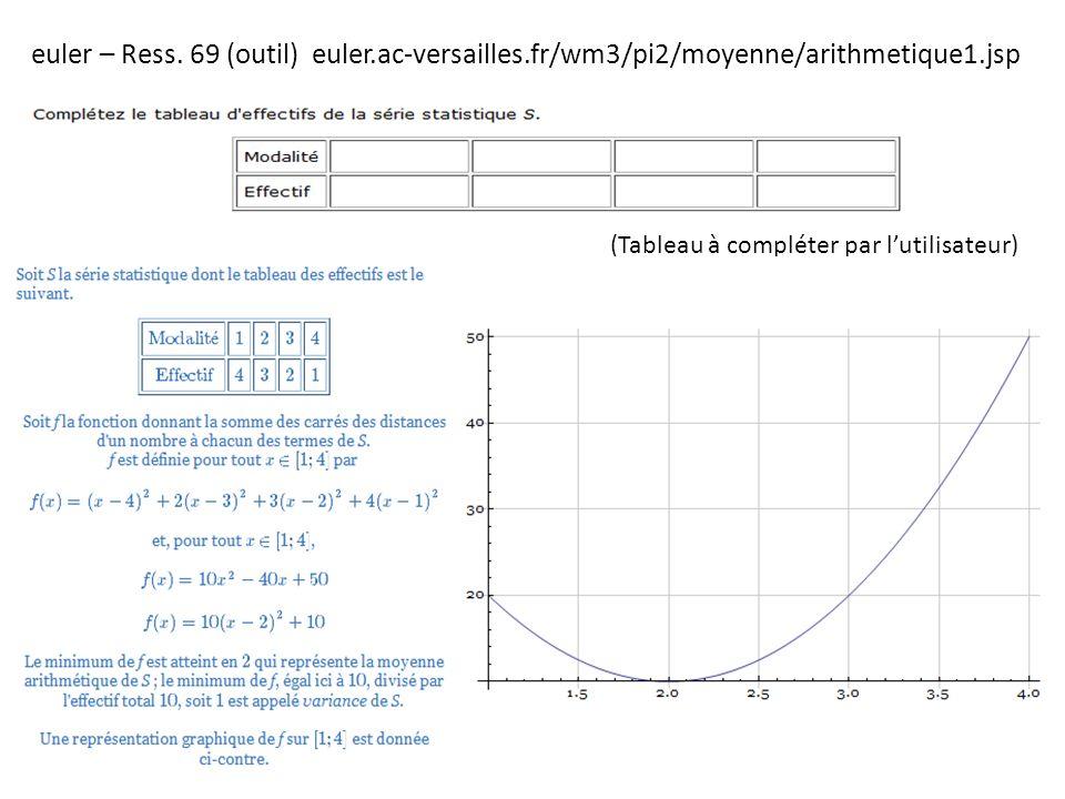 (Tableau à compléter par lutilisateur) euler – Ress. 69 (outil) euler.ac-versailles.fr/wm3/pi2/moyenne/arithmetique1.jsp