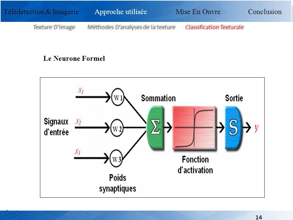 Télédétection & Imagerie Mise En Ouvre Conclusion Texture DImage Méthodes Danalyses de la texture Classification Texturale Le Neurone Formel Télédétec