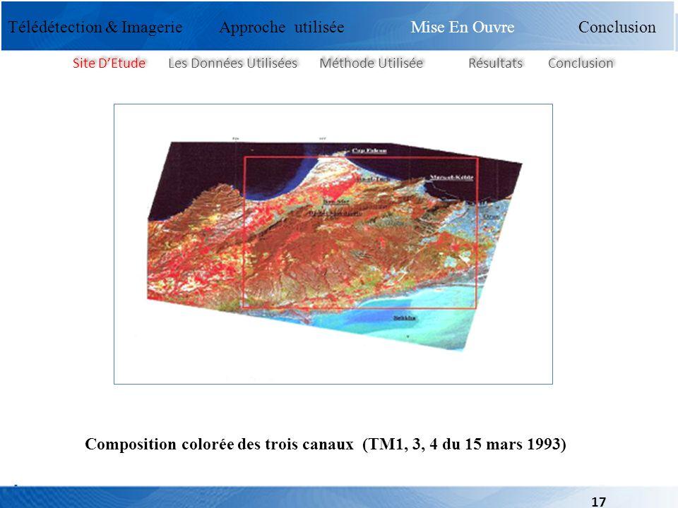 Conclusion Site DEtude Les Données Utilisées Méthode Utilisée Résultats Conclusion Composition colorée des trois canaux (TM1, 3, 4 du 15 mars 1993) Té