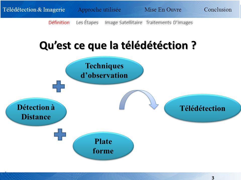 Mise En Ouvre Conclusion Quest ce que la télédétéction ? Télédétection & Imagerie Approche utilisée Mise En Ouvre Conclusion Définition Les Étapes Ima
