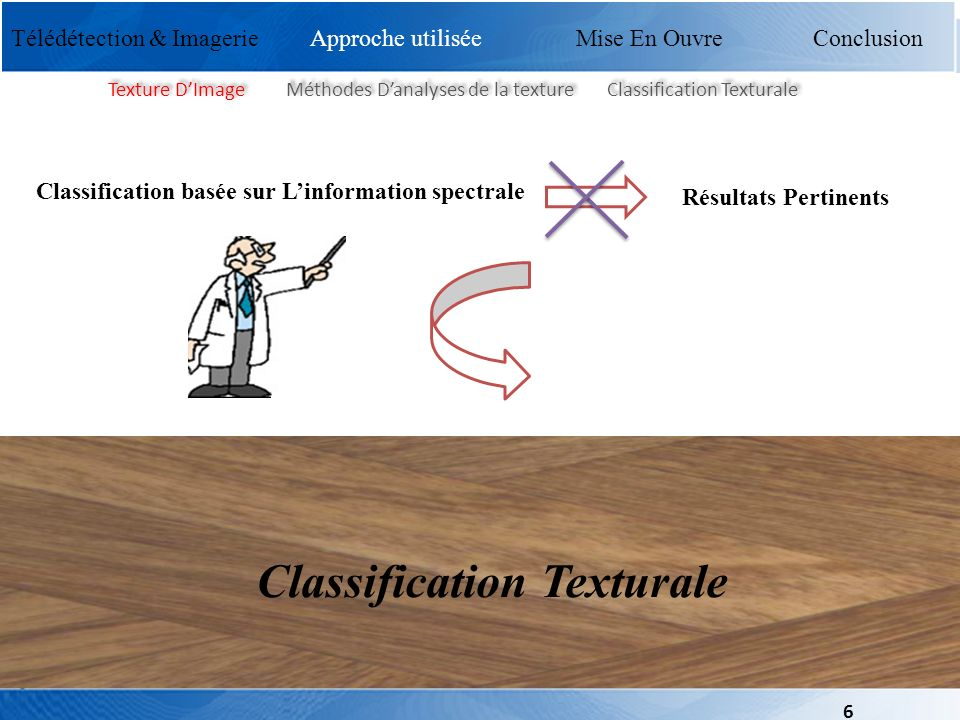 Télédétection & Imagerie Mise En Ouvre Conclusion Télédétection & Imagerie Approche utilisée Mise En Ouvre Conclusion Texture DImage Méthodes Danalyses de la texture Classification Texturale Classification basée sur Linformation spectrale Résultats Pertinents Classification Texturale 6