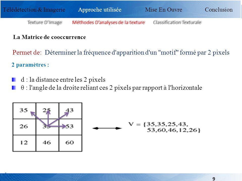 Télédétection & Imagerie Mise En Ouvre La Matrice de cooccurrence 2 paramètres : d : la distance entre les 2 pixels θ : l'angle de la droite reliant c