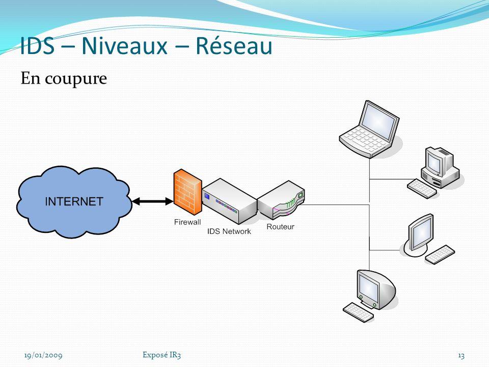IDS – Niveaux – Réseau 19/01/200912Exposé IR3