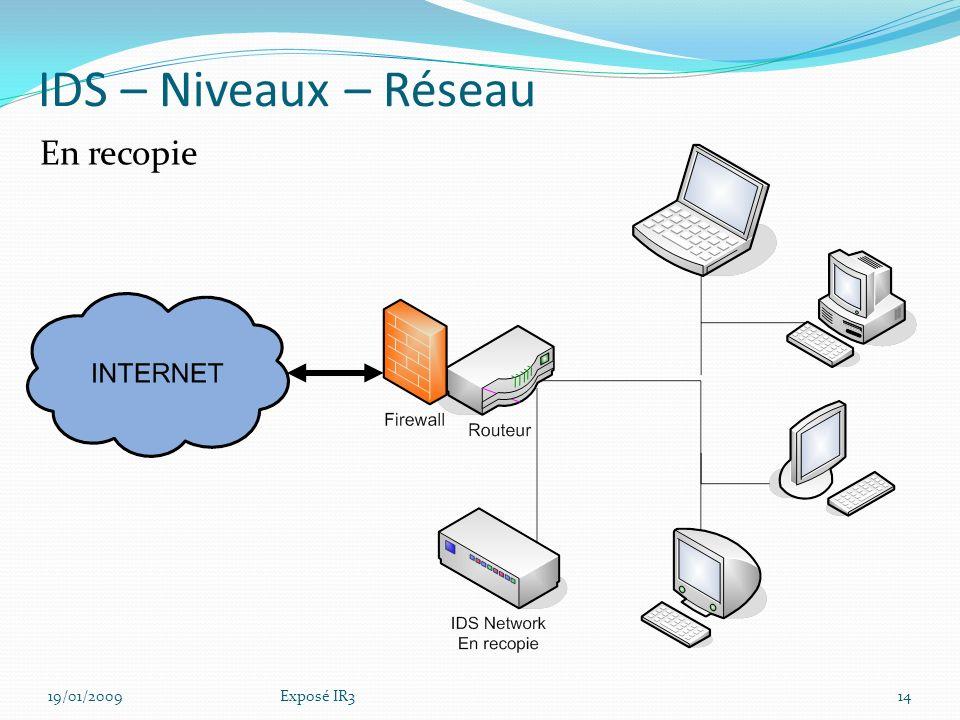 IDS – Niveaux – Réseau En coupure 19/01/200913Exposé IR3
