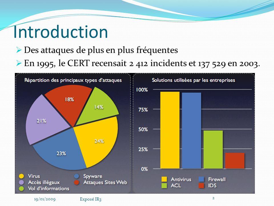 PALUD Thibault Exposé IR3 19/01/2009Exposé IR31