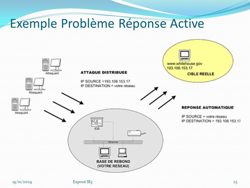 Active Génération de paquets pour couper la connexion Problèmes .