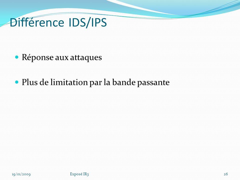 Exemple Problème Réponse Active 19/01/200925Exposé IR3