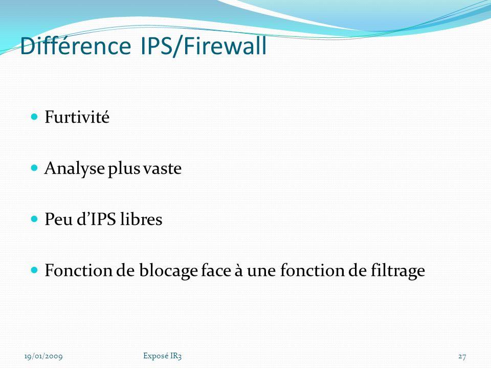 Réponse aux attaques Plus de limitation par la bande passante Différence IDS/IPS 19/01/200926Exposé IR3