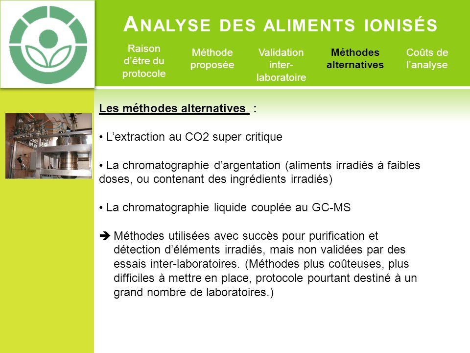 A NALYSE DES ALIMENTS IONISÉS Raison dêtre du protocole Méthode proposée Validation inter- laboratoire Méthodes alternatives Coûts de lanalyse Les mét