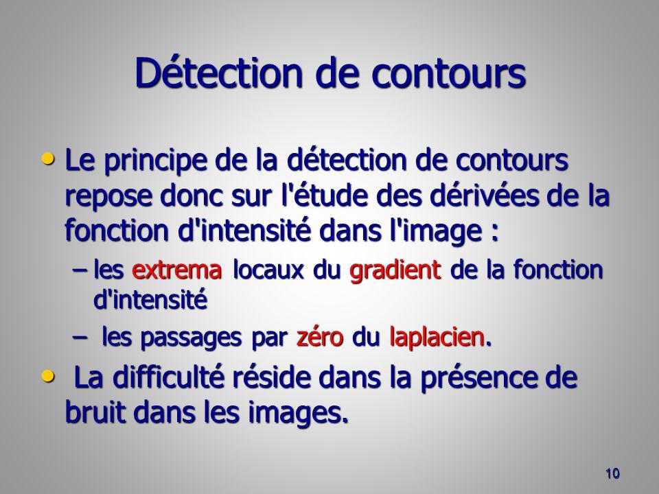 Détection de contours Le principe de la détection de contours repose donc sur l'étude des dérivées de la fonction d'intensité dans l'image : Le princi