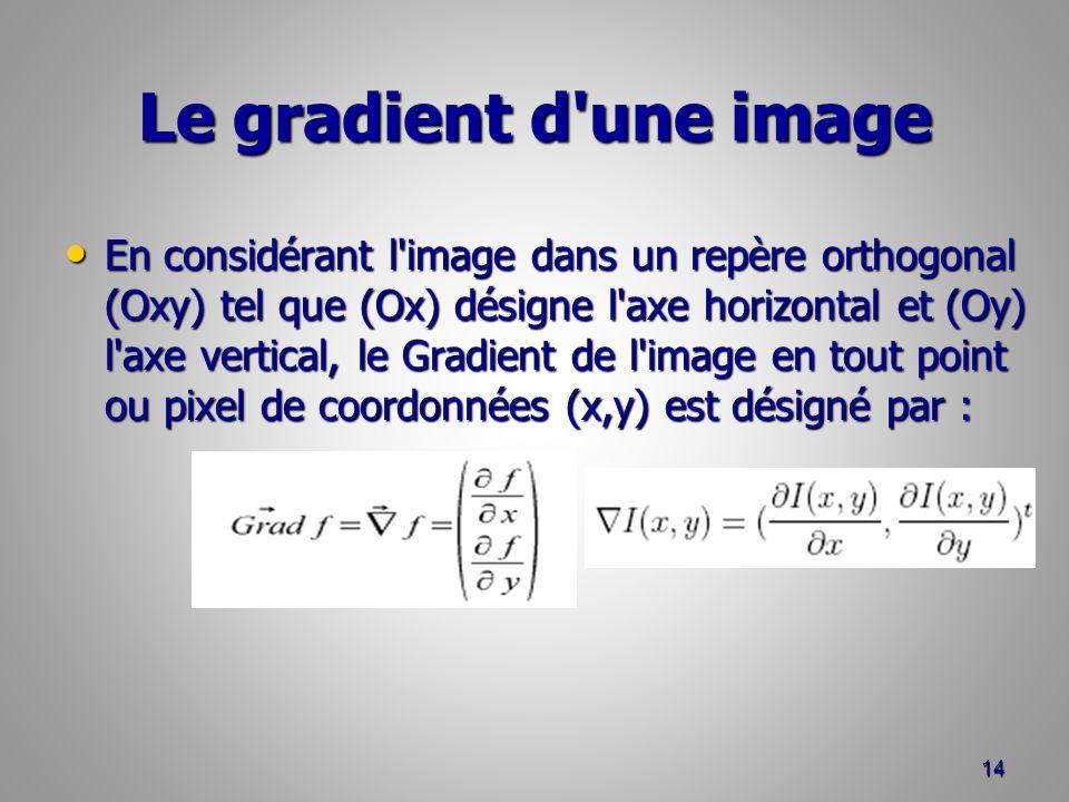 Le gradient d'une image En considérant l'image dans un repère orthogonal (Oxy) tel que (Ox) désigne l'axe horizontal et (Oy) l'axe vertical, le Gradie