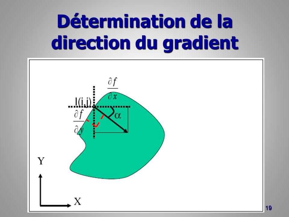 Détermination de la direction du gradient 19