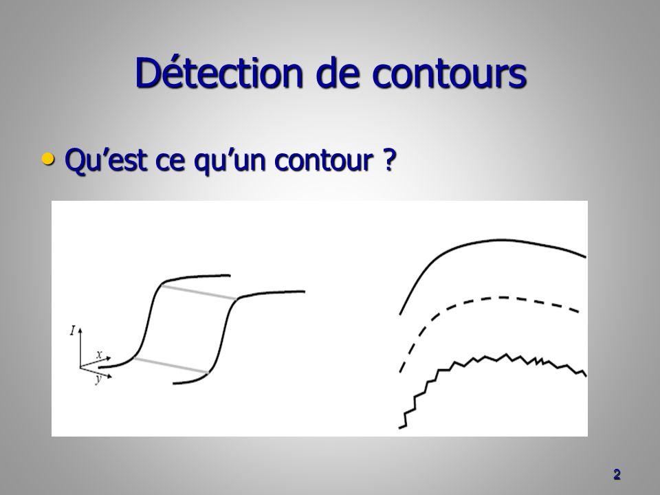 Détection de contours Quest ce quun contour ? Quest ce quun contour ? 2