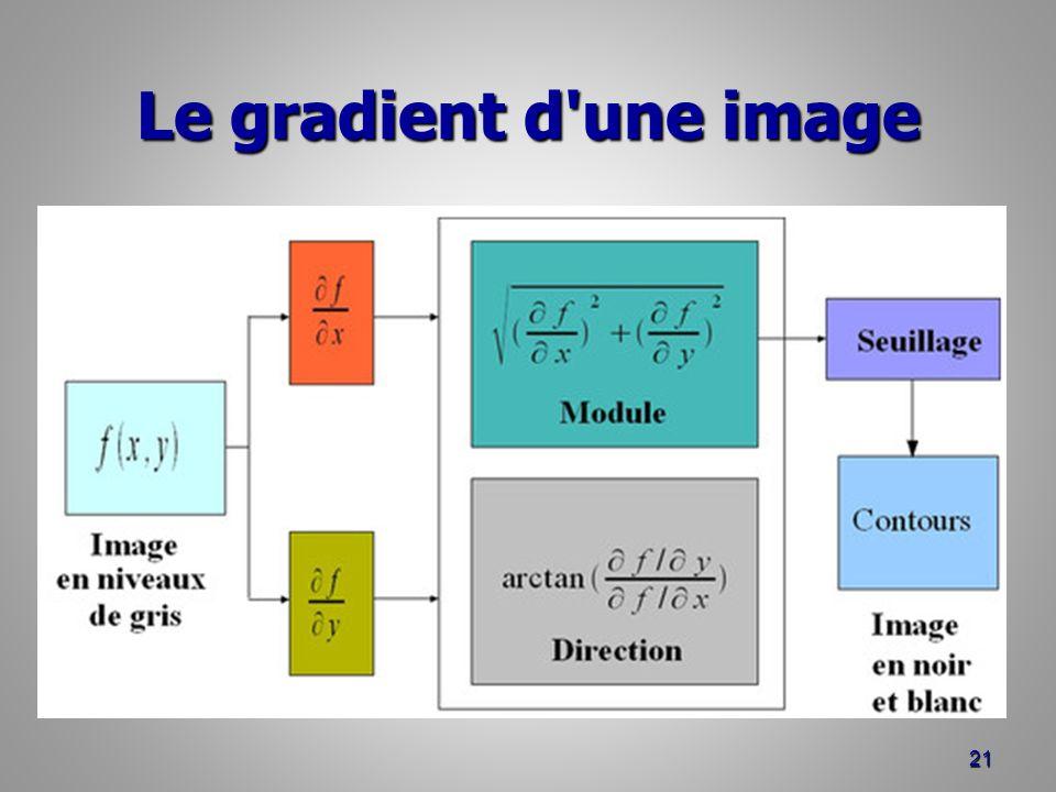 Le gradient d'une image 21