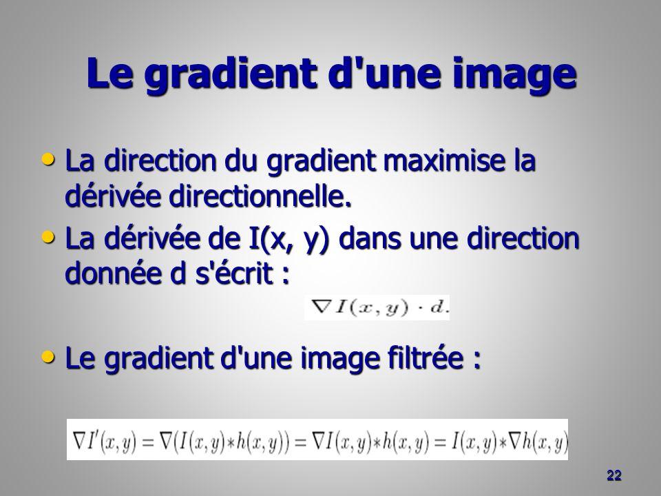 Le gradient d'une image La direction du gradient maximise la dérivée directionnelle. La direction du gradient maximise la dérivée directionnelle. La d