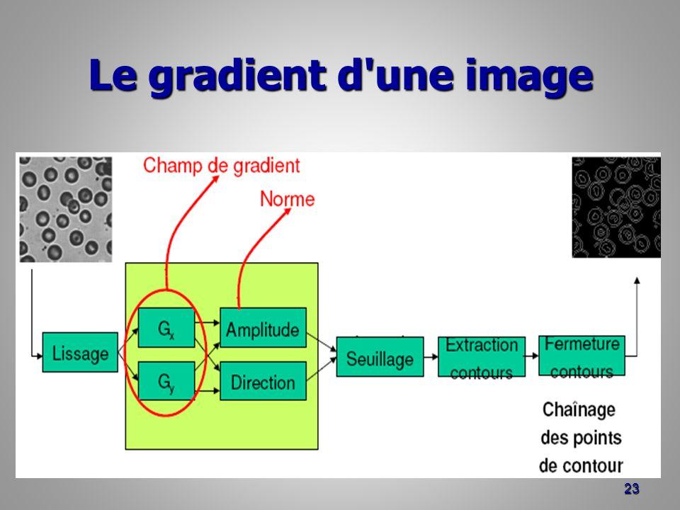 Le gradient d'une image 23