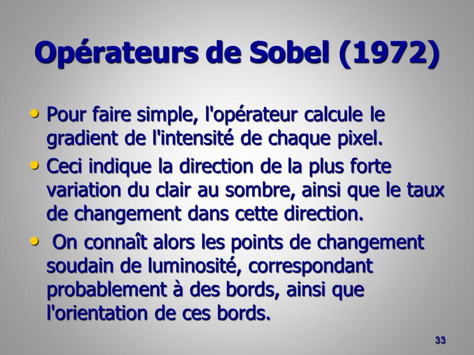Opérateurs de Sobel (1972) Pour faire simple, l'opérateur calcule le gradient de l'intensité de chaque pixel. Pour faire simple, l'opérateur calcule l