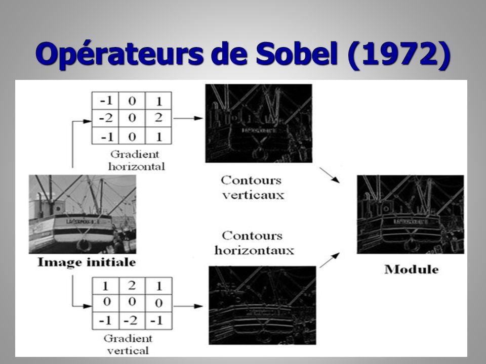 Opérateurs de Sobel (1972) 36
