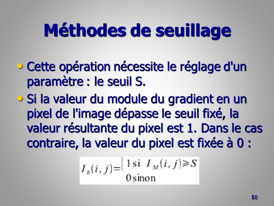 Méthodes de seuillage Cette opération nécessite le réglage d'un paramètre : le seuil S. Cette opération nécessite le réglage d'un paramètre : le seuil
