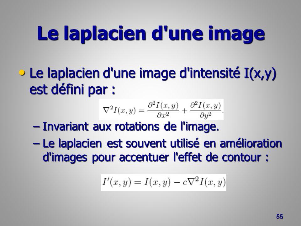 Le laplacien d'une image Le laplacien d'une image d'intensité I(x,y) est défini par : Le laplacien d'une image d'intensité I(x,y) est défini par : –In