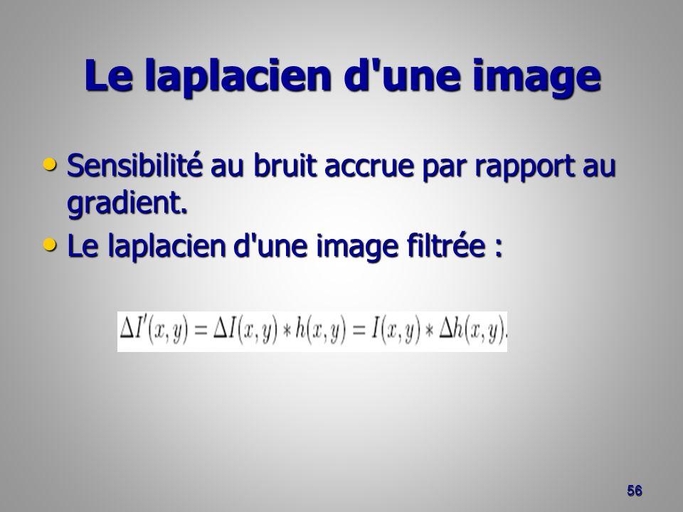 Le laplacien d'une image Sensibilité au bruit accrue par rapport au gradient. Sensibilité au bruit accrue par rapport au gradient. Le laplacien d'une