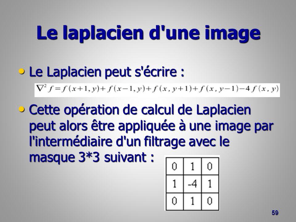 Le laplacien d'une image Le Laplacien peut s'écrire : Le Laplacien peut s'écrire : Cette opération de calcul de Laplacien peut alors être appliquée à