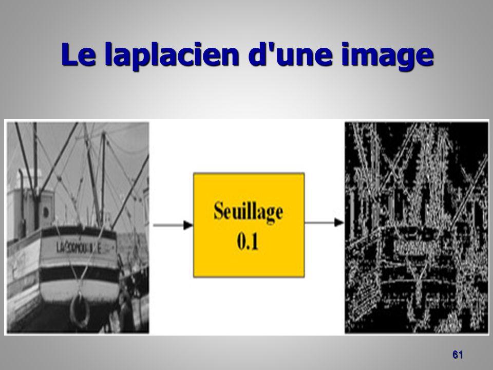 Le laplacien d'une image 61
