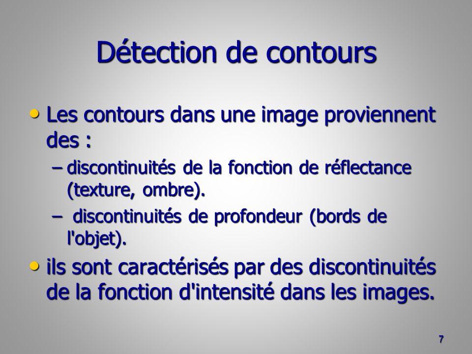 Détection de contours Les contours dans une image proviennent des : Les contours dans une image proviennent des : –discontinuités de la fonction de ré