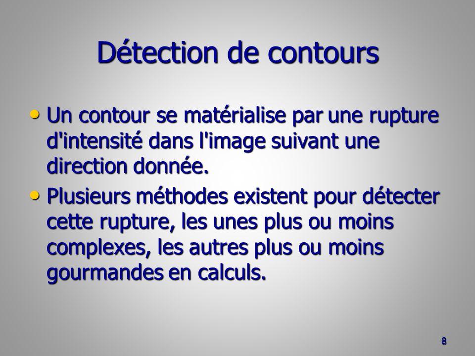 Détection de contours Un contour se matérialise par une rupture d'intensité dans l'image suivant une direction donnée. Un contour se matérialise par u