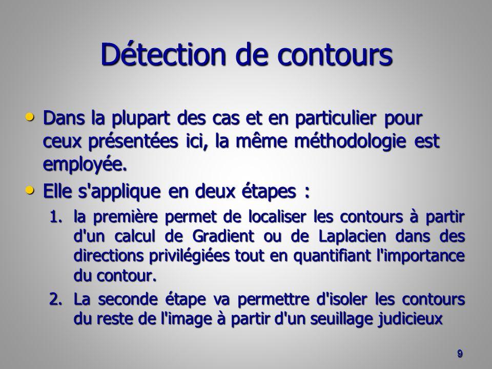 Détection de contours Dans la plupart des cas et en particulier pour ceux présentées ici, la même méthodologie est employée. Dans la plupart des cas e