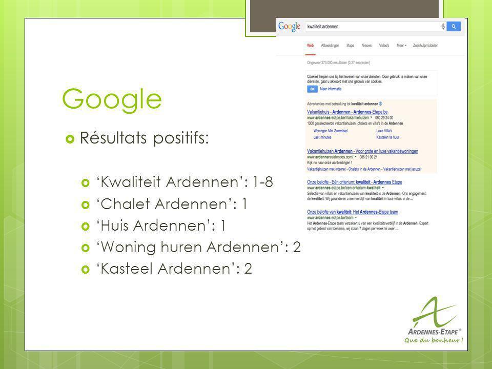 Google Résultats positifs: Kwaliteit Ardennen: 1-8 Chalet Ardennen: 1 Huis Ardennen: 1 Woning huren Ardennen: 2 Kasteel Ardennen: 2