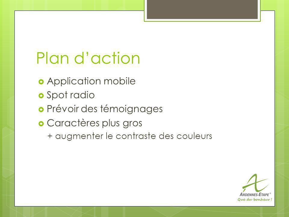 Plan daction Application mobile Spot radio Prévoir des témoignages Caractères plus gros + augmenter le contraste des couleurs