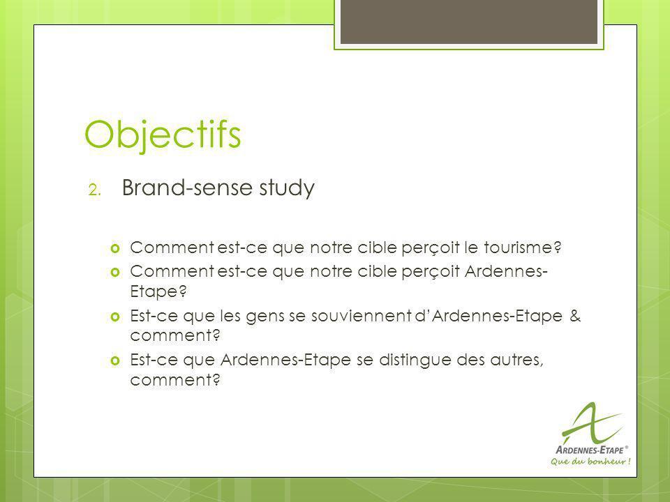 Objectifs 2. Brand-sense study Comment est-ce que notre cible perçoit le tourisme.