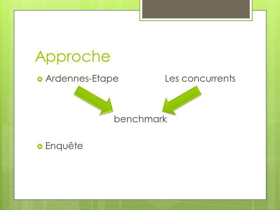Approche Ardennes-Etape Les concurrents benchmark Enquête