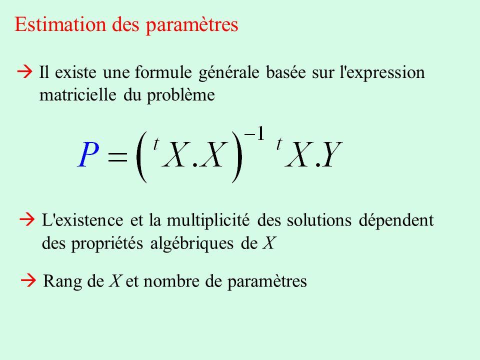 Estimation des paramètres L'existence et la multiplicité des solutions dépendent des propriétés algébriques de X Rang de X et nombre de paramètres Il