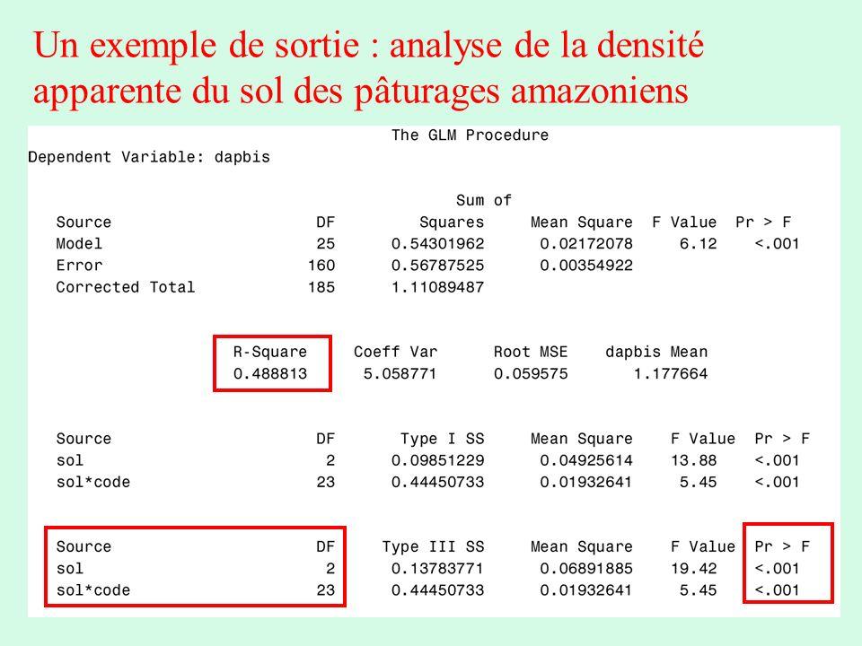 Un exemple de sortie : analyse de la densité apparente du sol des pâturages amazoniens